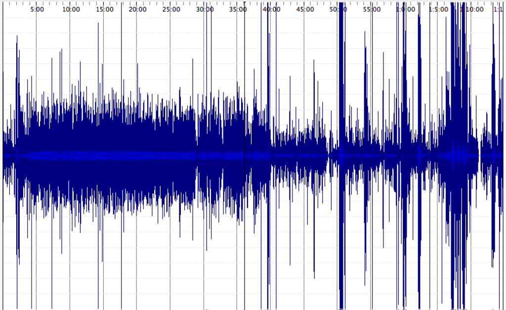 Sound Waves Captured on February 5th