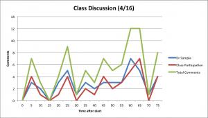 Classdiscussion416